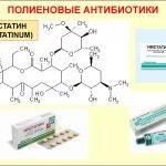 Нистатин при молочнице